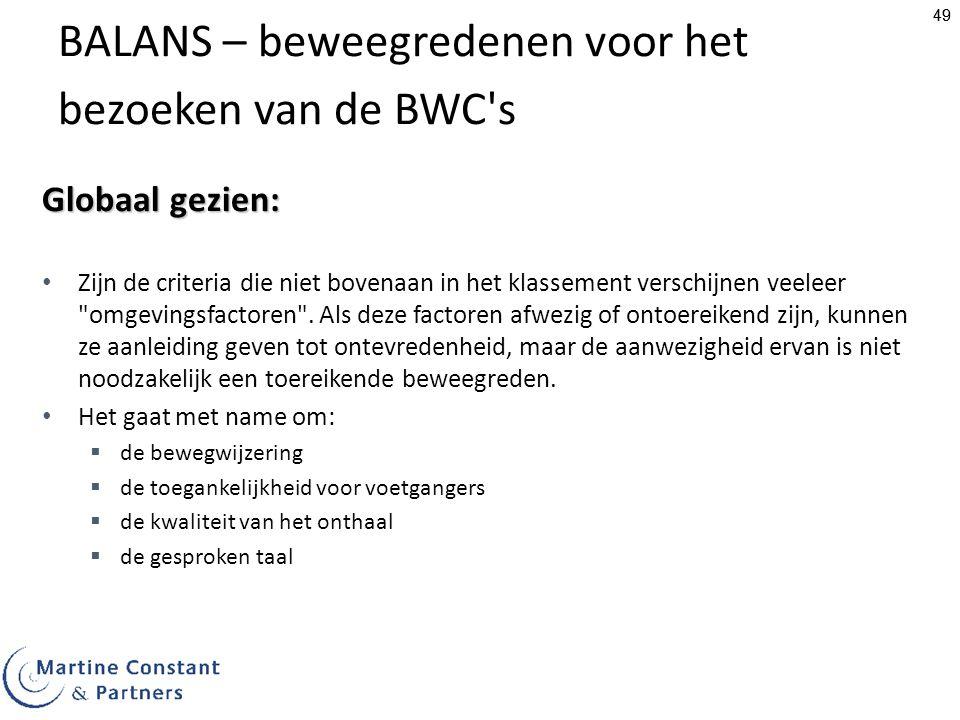 49 BALANS – beweegredenen voor het bezoeken van de BWC s Globaal gezien: Zijn de criteria die niet bovenaan in het klassement verschijnen veeleer omgevingsfactoren .