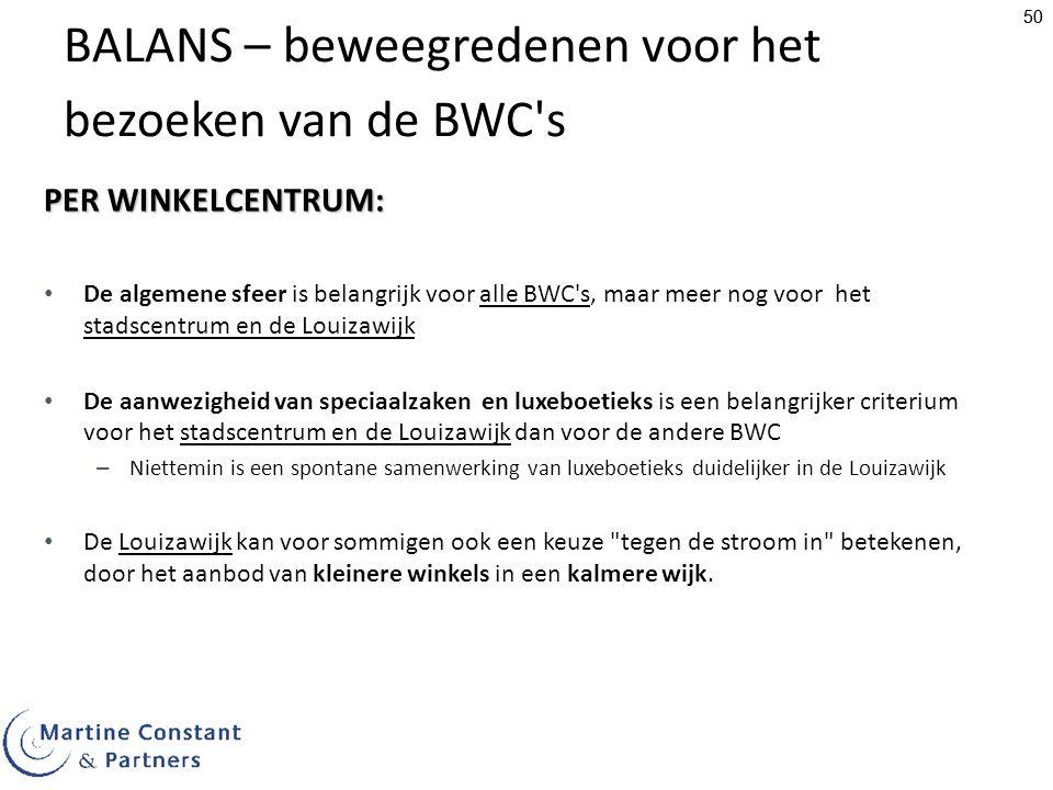 50 BALANS – beweegredenen voor het bezoeken van de BWC's PER WINKELCENTRUM: De algemene sfeer is belangrijk voor alle BWC's, maar meer nog voor het st