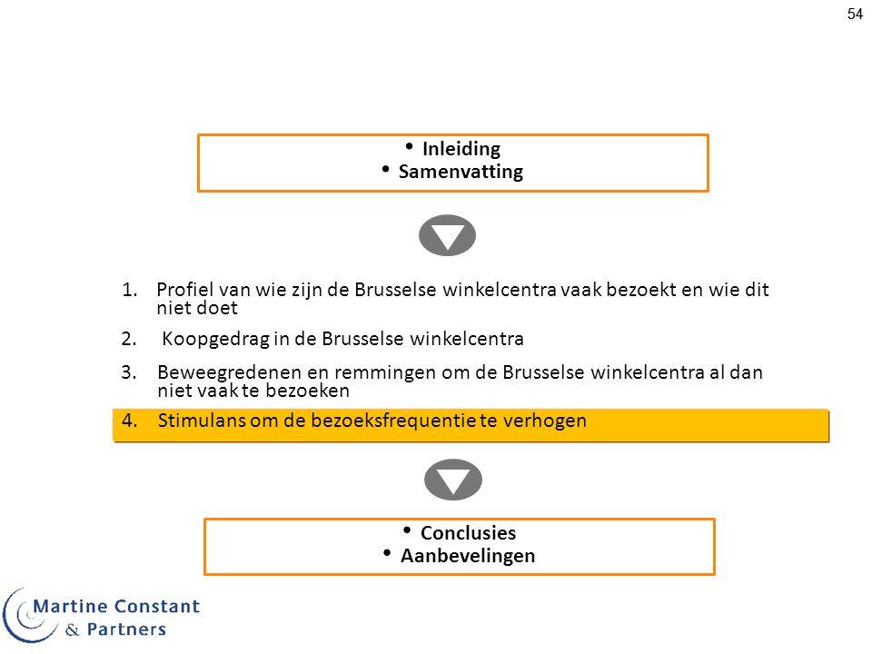 54 1.Profiel van wie zijn de Brusselse winkelcentra vaak bezoekt en wie dit niet doet Inleiding Samenvatting 3.Beweegredenen en remmingen om de Brusselse winkelcentra al dan niet vaak te bezoeken 4.Stimulans om de bezoeksfrequentie te verhogen Conclusies Aanbevelingen 2.