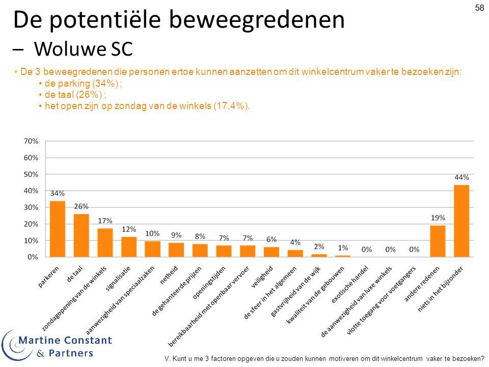 58 De potentiële beweegredenen – Woluwe SC De 3 beweegredenen die personen ertoe kunnen aanzetten om dit winkelcentrum vaker te bezoeken zijn: de parking (34%) ; de taal (26%) ; het open zijn op zondag van de winkels (17,4%).