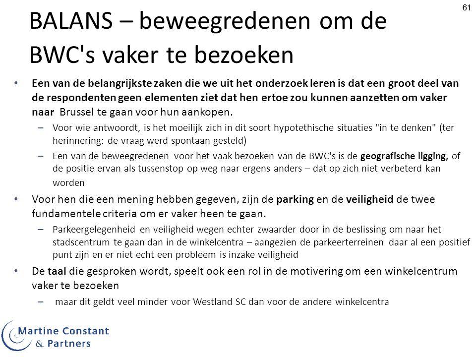 61 BALANS – beweegredenen om de BWC s vaker te bezoeken Een van de belangrijkste zaken die we uit het onderzoek leren is dat een groot deel van de respondenten geen elementen ziet dat hen ertoe zou kunnen aanzetten om vaker naar Brussel te gaan voor hun aankopen.