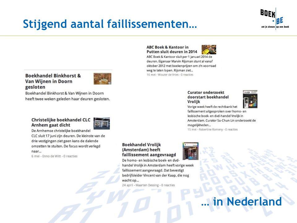 Stijgend aantal faillissementen… … in Nederland