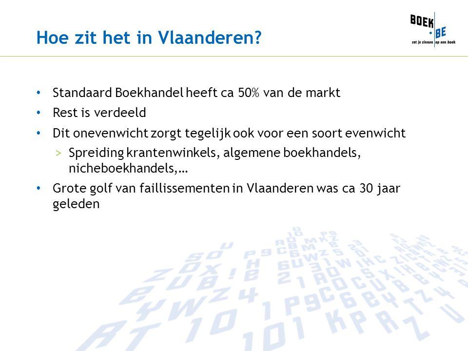 Hoe zit het in Vlaanderen? Standaard Boekhandel heeft ca 50% van de markt Rest is verdeeld Dit onevenwicht zorgt tegelijk ook voor een soort evenwicht