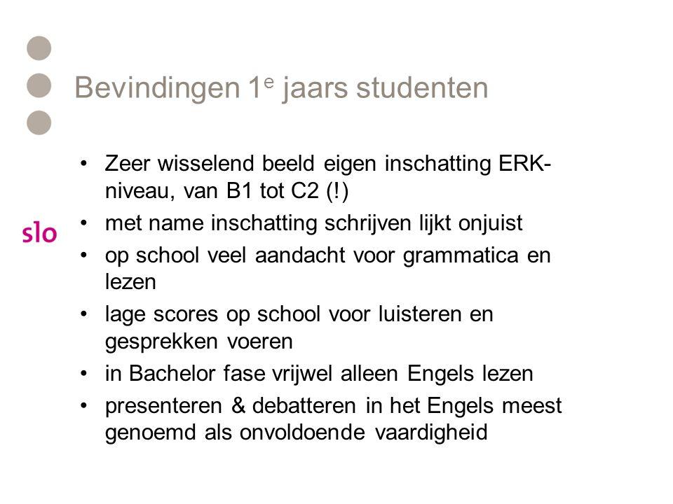 Bevindingen 1 e jaars studenten Zeer wisselend beeld eigen inschatting ERK- niveau, van B1 tot C2 (!) met name inschatting schrijven lijkt onjuist op
