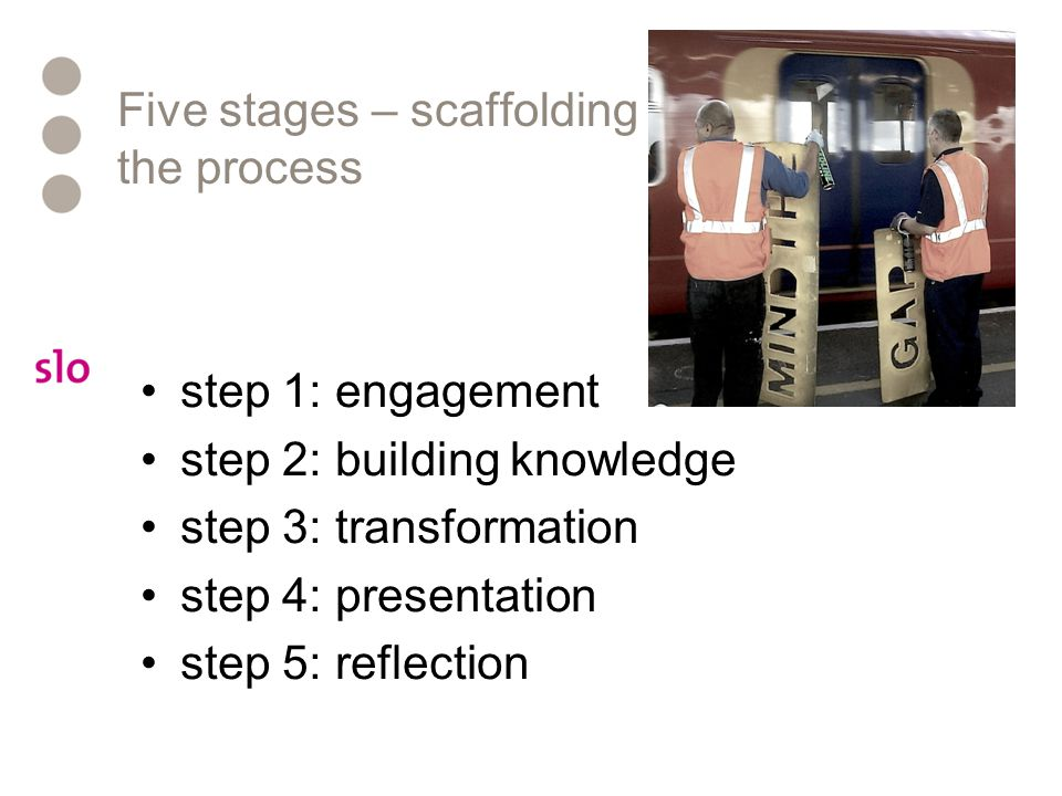 Five stages – scaffolding the process step 1: engagement step 2: building knowledge step 3: transformation step 4: presentation step 5: reflection