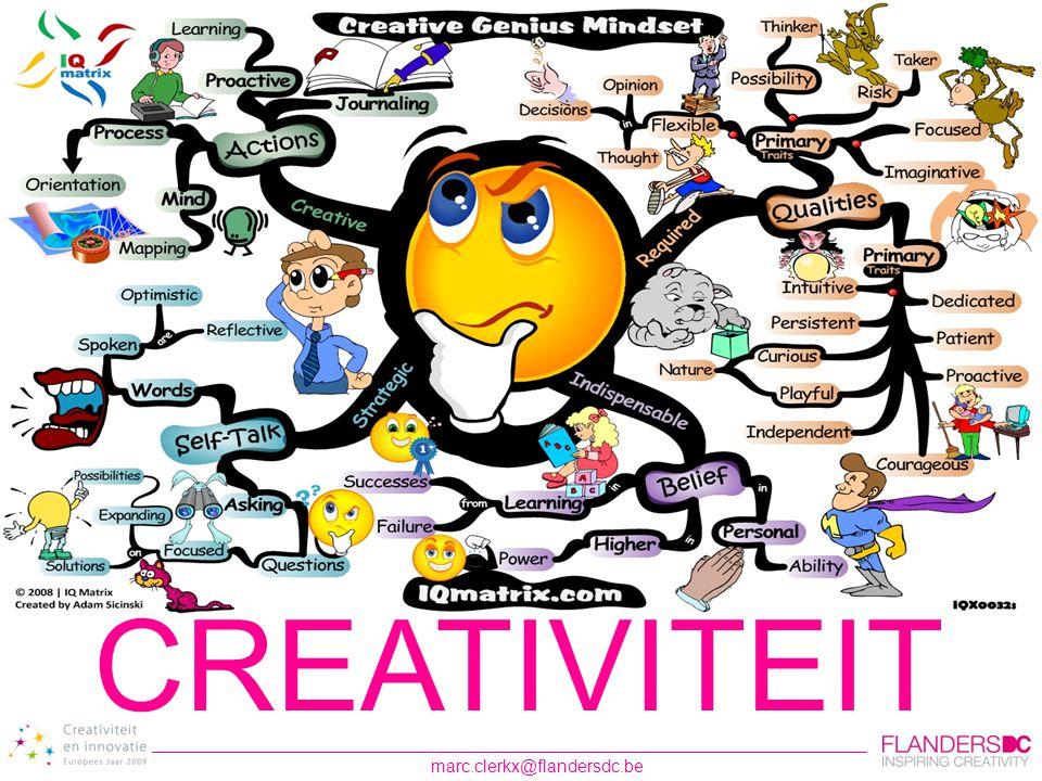 marc.clerkx@flandersdc.be 2 Hoe Wat creativiteit Waarom