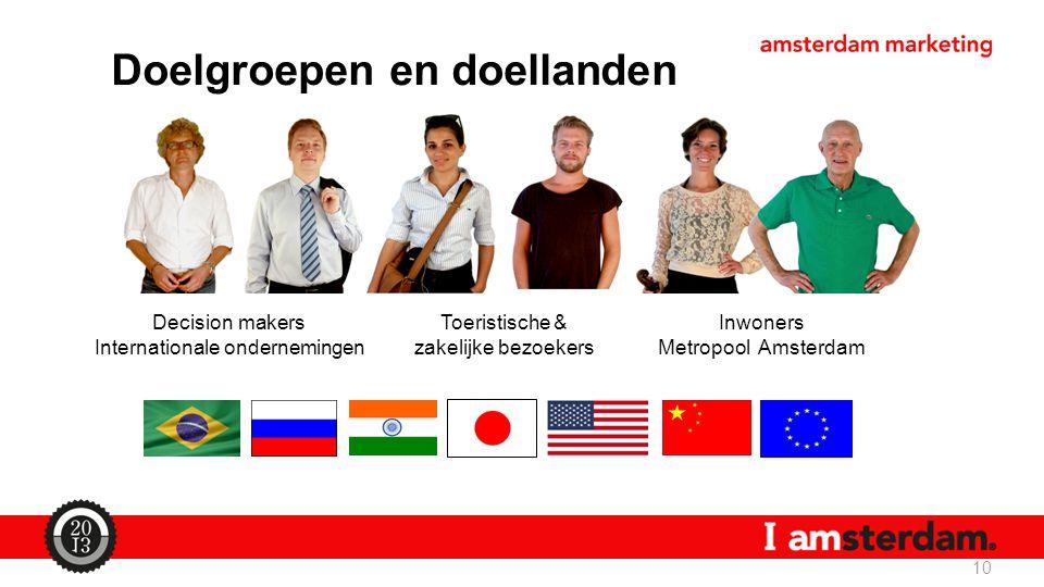 10 Decision makers Internationale ondernemingen Toeristische & zakelijke bezoekers Inwoners Metropool Amsterdam Doelgroepen en doellanden