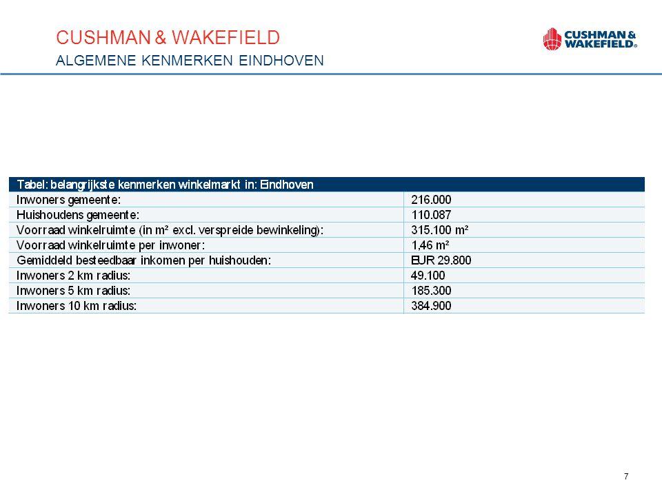 8 CUSHMAN & WAKEFIELD PASSANTEN EN HUURPRIJZEN DEMER EUR 1.100 tot EUR 1.500 RECHTESTRAAT EUR 500 TOT EUR 1.400 MARKTSTRAAT EUR 900 TOT EUR 1.200 PIAZZA EUR 350 TOT EUR 1.200 HEUVELGALERIE EUR 225 TOT EUR 675 HERMANUS BOEXSTRAAT EUR 400 TOT EUR 625 VRIJSTRAAT EUR 250 TOT EUR 550 ROND DE ADMIRANT EUR 300 TOT EUR 550