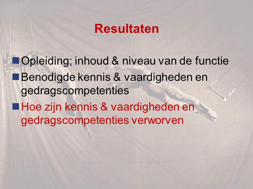 Resultaten Opleiding; inhoud & niveau van de functie Benodigde kennis & vaardigheden en gedragscompetenties Hoe zijn kennis & vaardigheden en gedragsc
