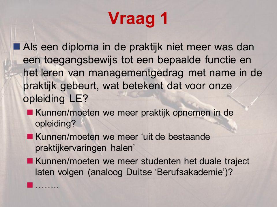 Vraag 1 Als een diploma in de praktijk niet meer was dan een toegangsbewijs tot een bepaalde functie en het leren van managementgedrag met name in de praktijk gebeurt, wat betekent dat voor onze opleiding LE.