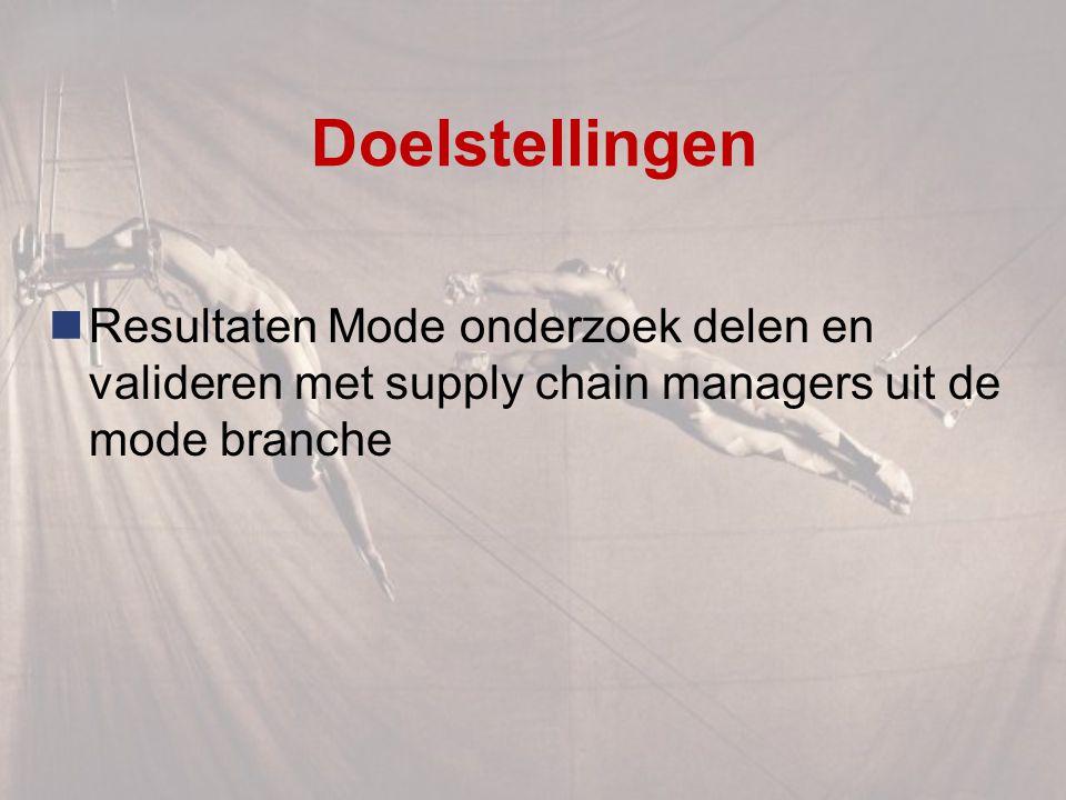 Doelstellingen Resultaten Mode onderzoek delen en valideren met supply chain managers uit de mode branche