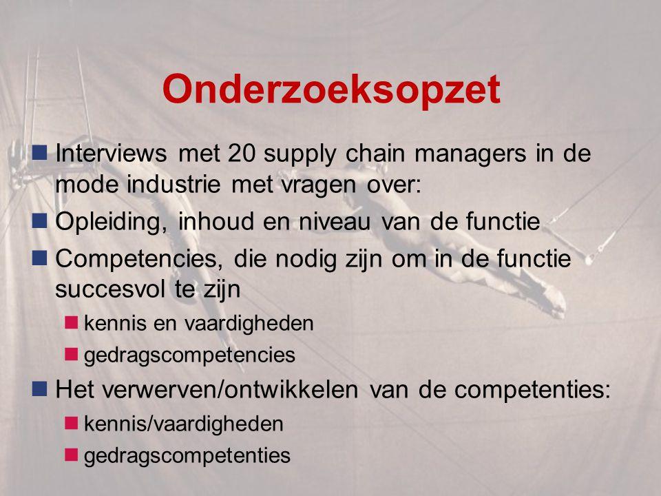 Onderzoeksopzet Interviews met 20 supply chain managers in de mode industrie met vragen over: Opleiding, inhoud en niveau van de functie Competencies,