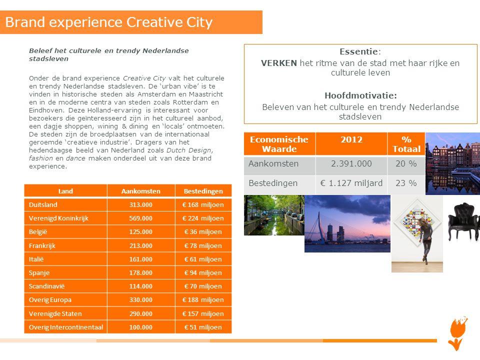 Beleef het culturele en trendy Nederlandse stadsleven Onder de brand experience Creative City valt het culturele en trendy Nederlandse stadsleven. De