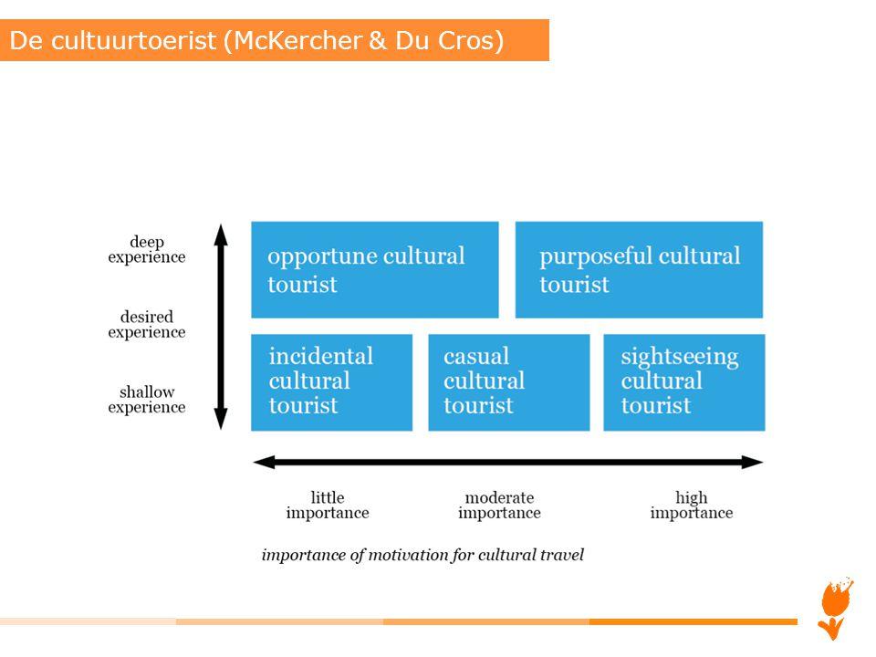 De cultuurtoerist (McKercher & Du Cros)
