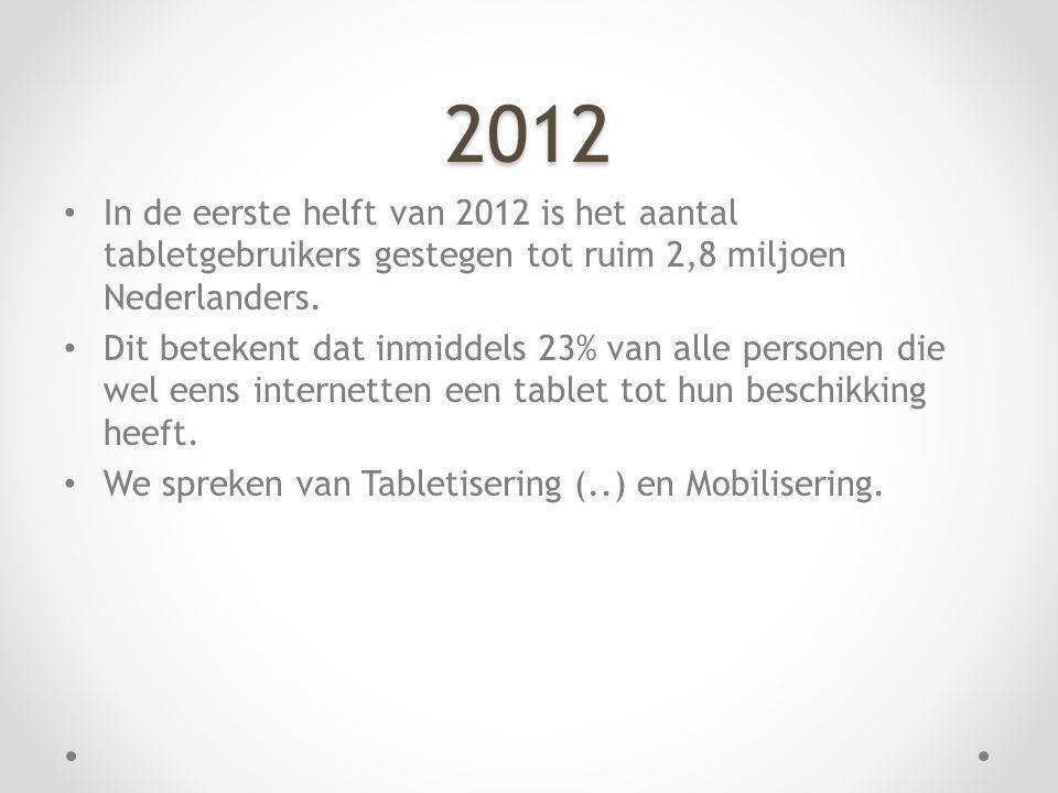 2012 In de eerste helft van 2012 is het aantal tabletgebruikers gestegen tot ruim 2,8 miljoen Nederlanders. Dit betekent dat inmiddels 23% van alle pe