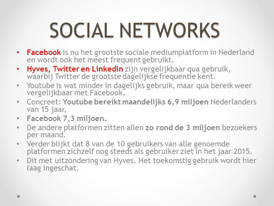 SOCIAL NETWORKS Facebook is nu het grootste sociale mediumplatform in Nederland en wordt ook het meest frequent gebruikt. Hyves, Twitter en LinkedIn z