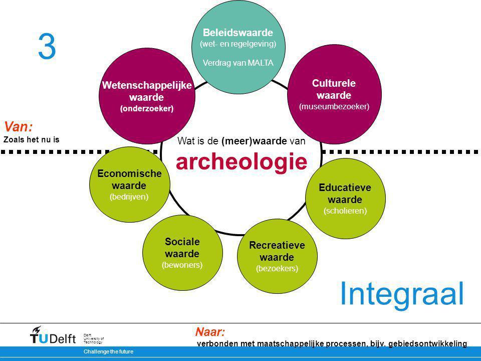 Challenge the future Delft University of Technology Wat is de (meer)waarde van archeologie Beleidswaarde (wet- en regelgeving) Verdrag van MALTA Culturele waarde (museumbezoeker) Wetenschappelijke waarde (onderzoeker) Sociale waarde (bewoners) Educatieve waarde (scholieren) Economische waarde (bedrijven) Recreatieve waarde (bezoekers) Van: Zoals het nu is Naar: verbonden met maatschappelijke processen, bijv.