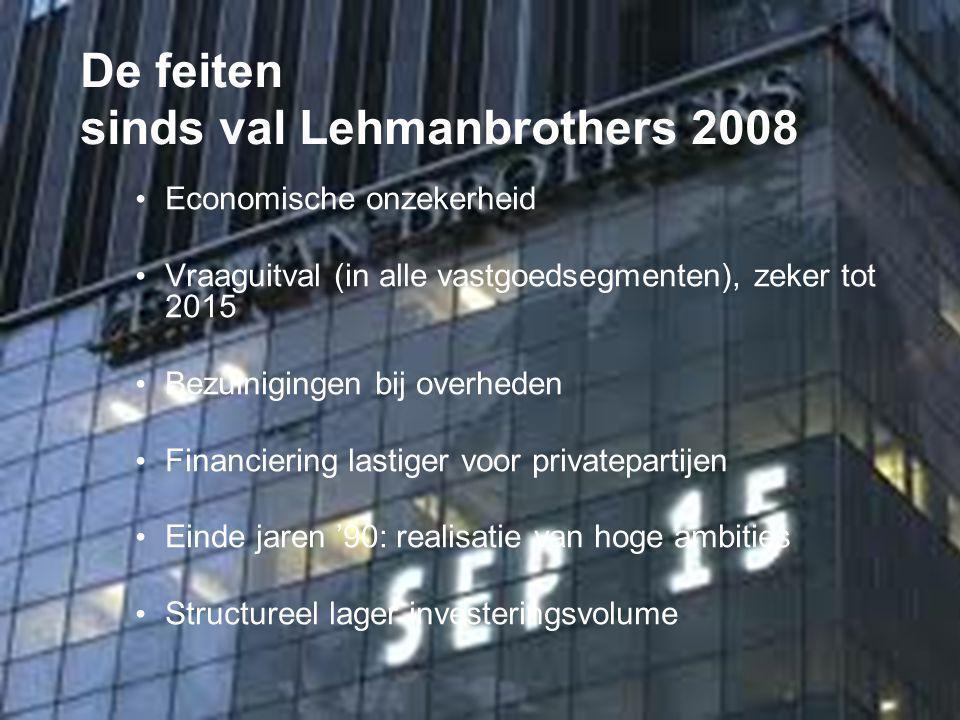 De feiten sinds val Lehmanbrothers 2008 Economische onzekerheid Vraaguitval (in alle vastgoedsegmenten), zeker tot 2015 Bezuinigingen bij overheden Financiering lastiger voor privatepartijen Einde jaren '90: realisatie van hoge ambities Structureel lager investeringsvolume