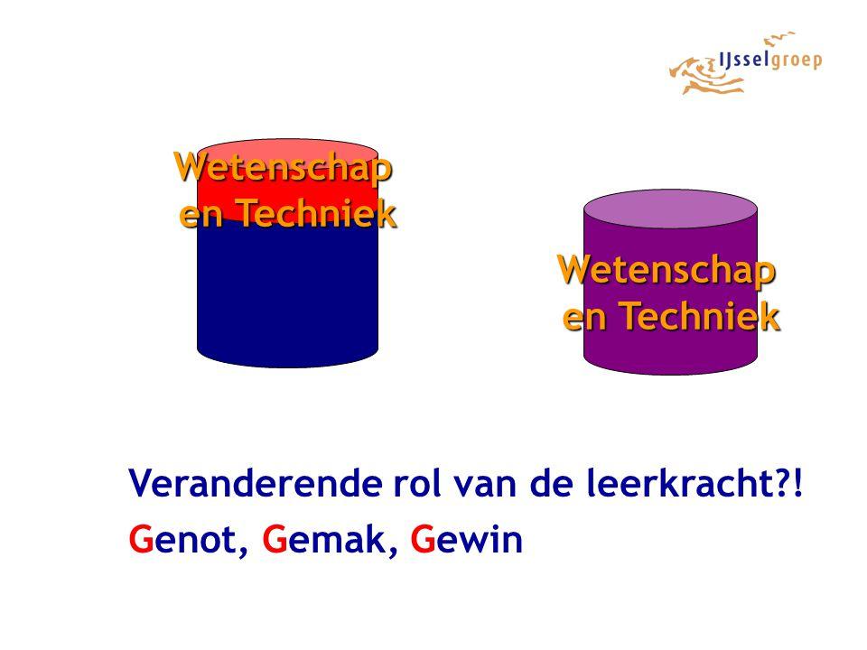 Implementatie-model 'learn to use' scholing ervaring contact Techniekmateriaal netwerken, programma's,.