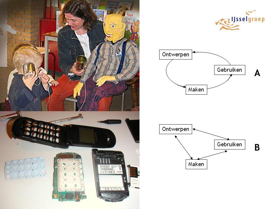 Kerndoelen Thema's:  Constructie  Transport  Communicatie  Productie Leerdomeinen: A (= doen, maken) B (= bekijken, onderzoeken) Overige technische gebieden: Duurzame energie, elektrotechniek (EN), Chemie (C), Metaal (MT) Ontwerpen Maken Gebruiken A Ontwerpen Maken Gebruiken B