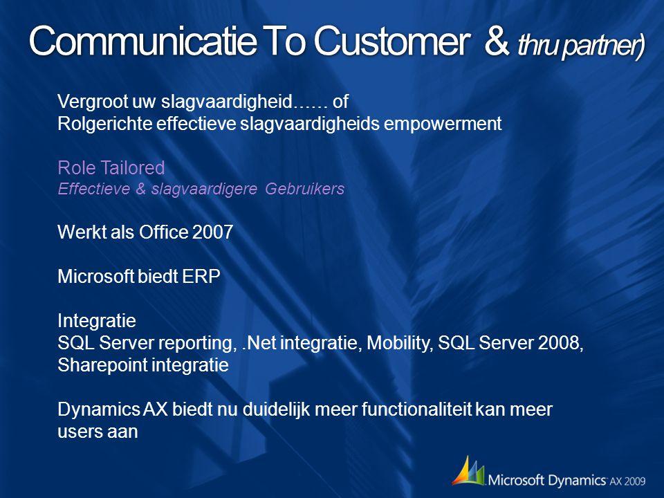 Communicatie To Customer & thru partner) Vergroot uw slagvaardigheid…… of Rolgerichte effectieve slagvaardigheids empowerment Role Tailored Effectieve