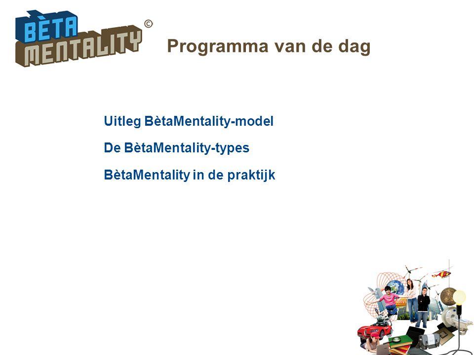 Programma van de dag Uitleg BètaMentality-model De BètaMentality-types BètaMentality in de praktijk