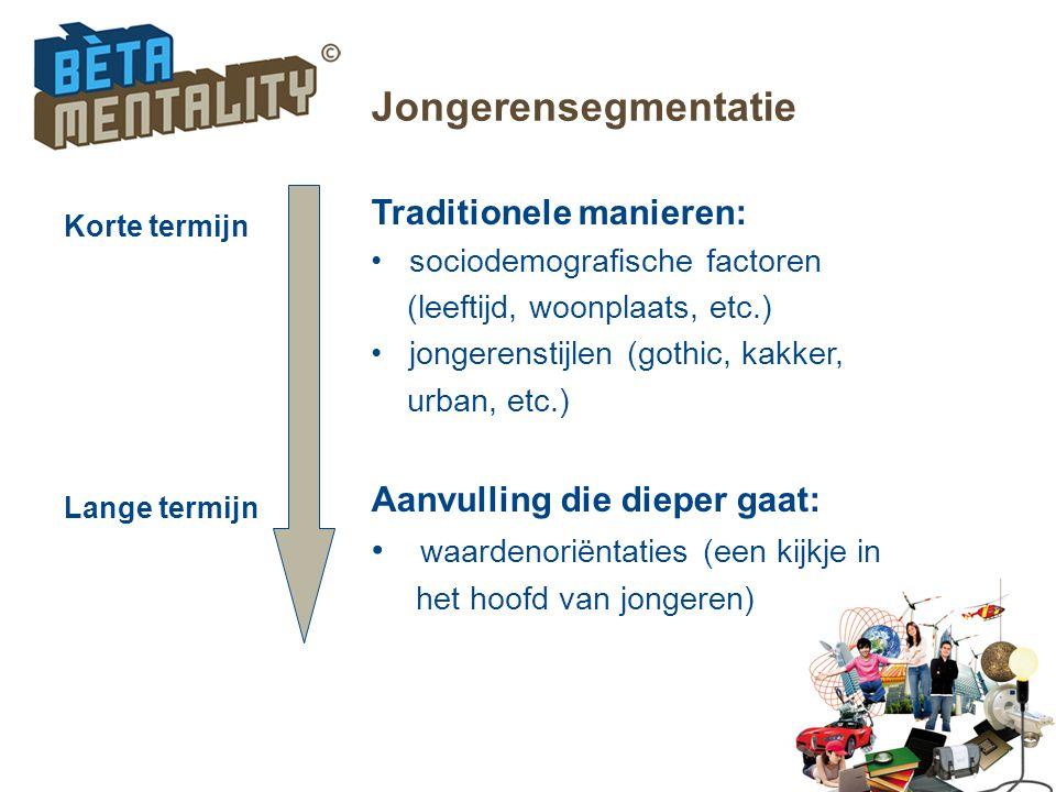 Jongerensegmentatie Traditionele manieren: sociodemografische factoren (leeftijd, woonplaats, etc.) jongerenstijlen (gothic, kakker, urban, etc.) Aanv