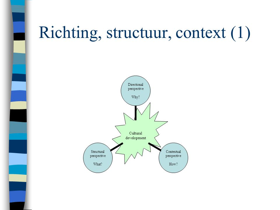 Richting, structuur, context (1)