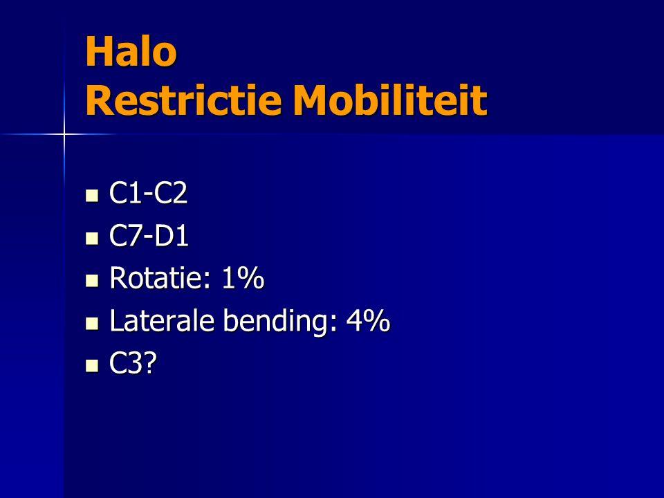 C1-C2 C1-C2 C7-D1 C7-D1 Rotatie: 1% Rotatie: 1% Laterale bending: 4% Laterale bending: 4% C3? C3?