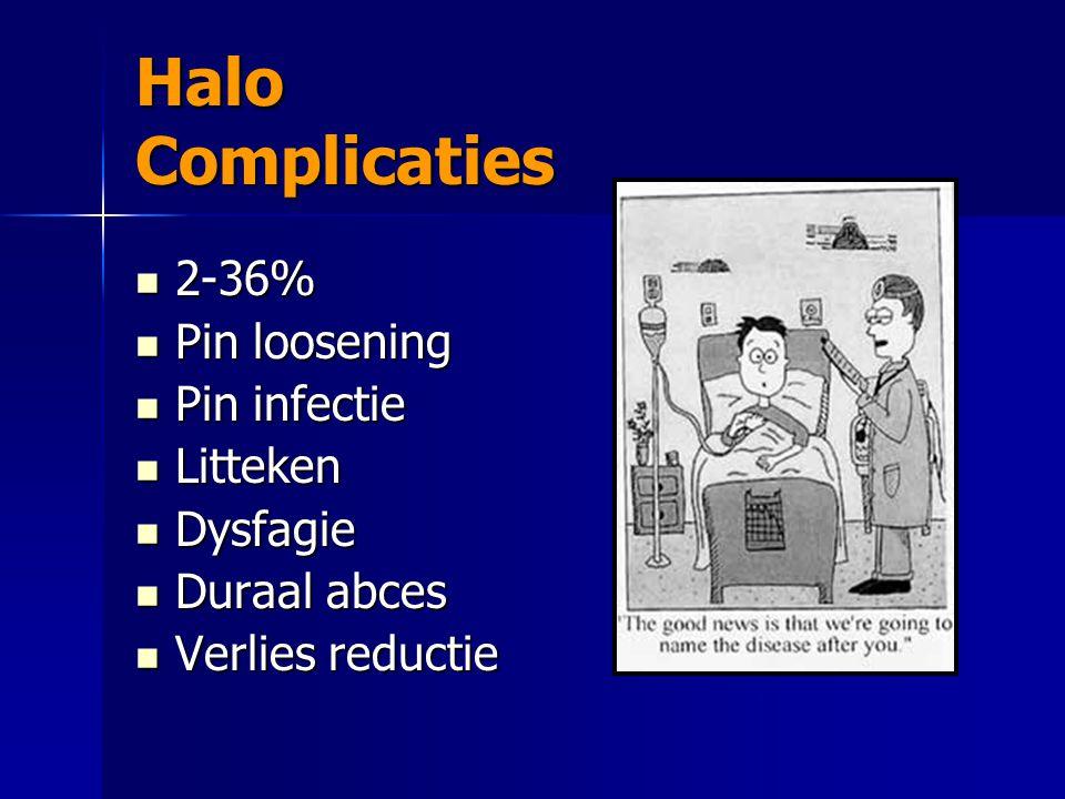 Halo Complicaties 2-36% 2-36% Pin loosening Pin loosening Pin infectie Pin infectie Litteken Litteken Dysfagie Dysfagie Duraal abces Duraal abces Verl