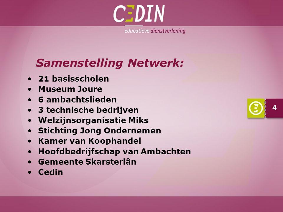 4 Samenstelling Netwerk: 21 basisscholen Museum Joure 6 ambachtslieden 3 technische bedrijven Welzijnsorganisatie Miks Stichting Jong Ondernemen Kamer