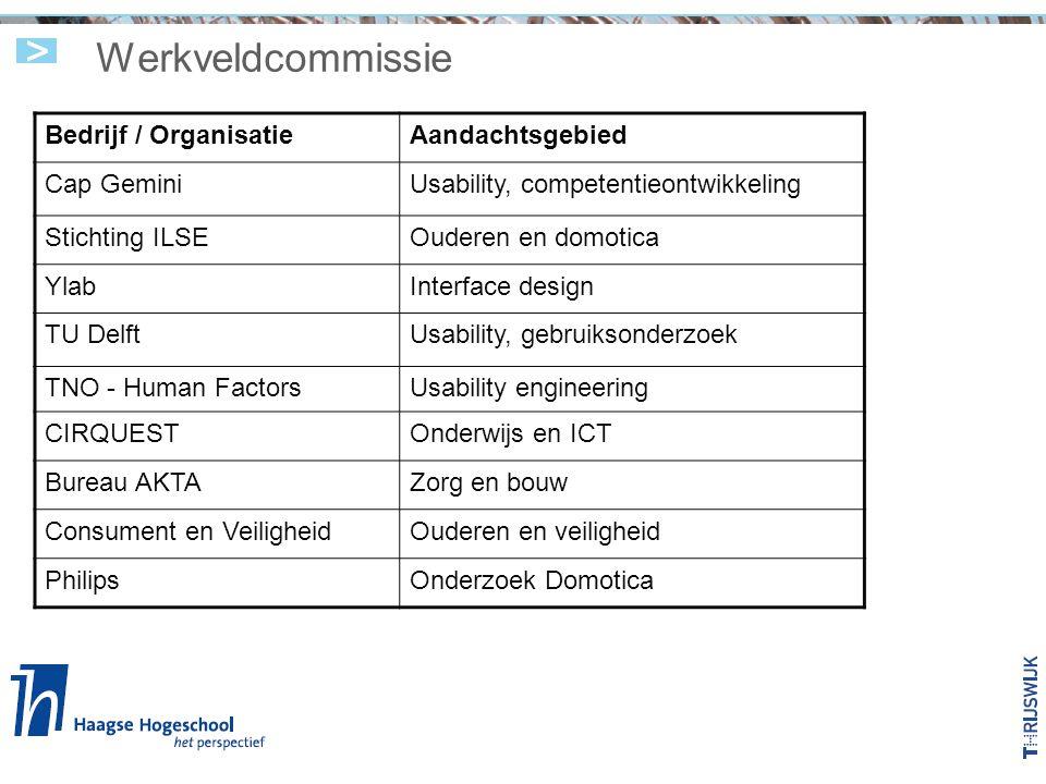 Werkveldcommissie Bedrijf / OrganisatieAandachtsgebied Cap GeminiUsability, competentieontwikkeling Stichting ILSEOuderen en domotica YlabInterface de