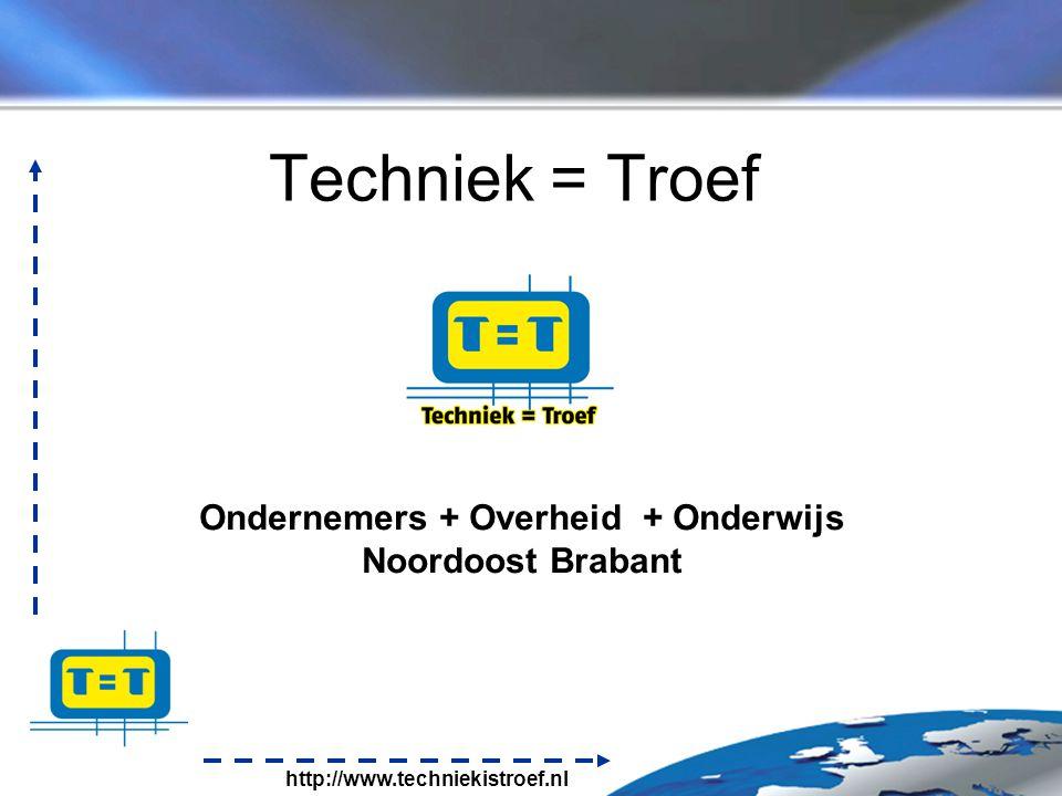 http://www.techniekistroef.nl Techniek = Troef Ondernemers + Overheid + Onderwijs Noordoost Brabant