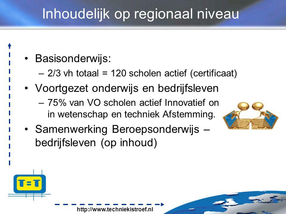 http://www.techniekistroef.nl Inhoudelijk op regionaal niveau Basisonderwijs: –2/3 vh totaal = 120 scholen actief (certificaat) Voortgezet onderwijs en bedrijfsleven –75% van VO scholen actief Innovatief onderwijs in wetenschap en techniek Afstemming.