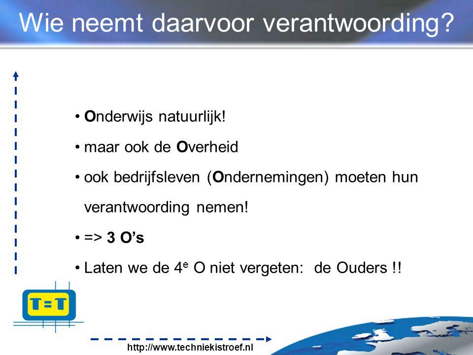 http://www.techniekistroef.nl Onderwijs natuurlijk.