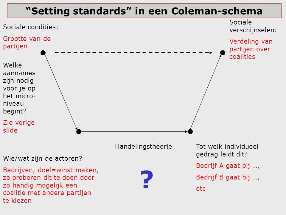 Setting standards in een Coleman-schema Sociale condities: Grootte van de partijen Sociale verschijnselen: Verdeling van partijen over coalities Wie/wat zijn de actoren.