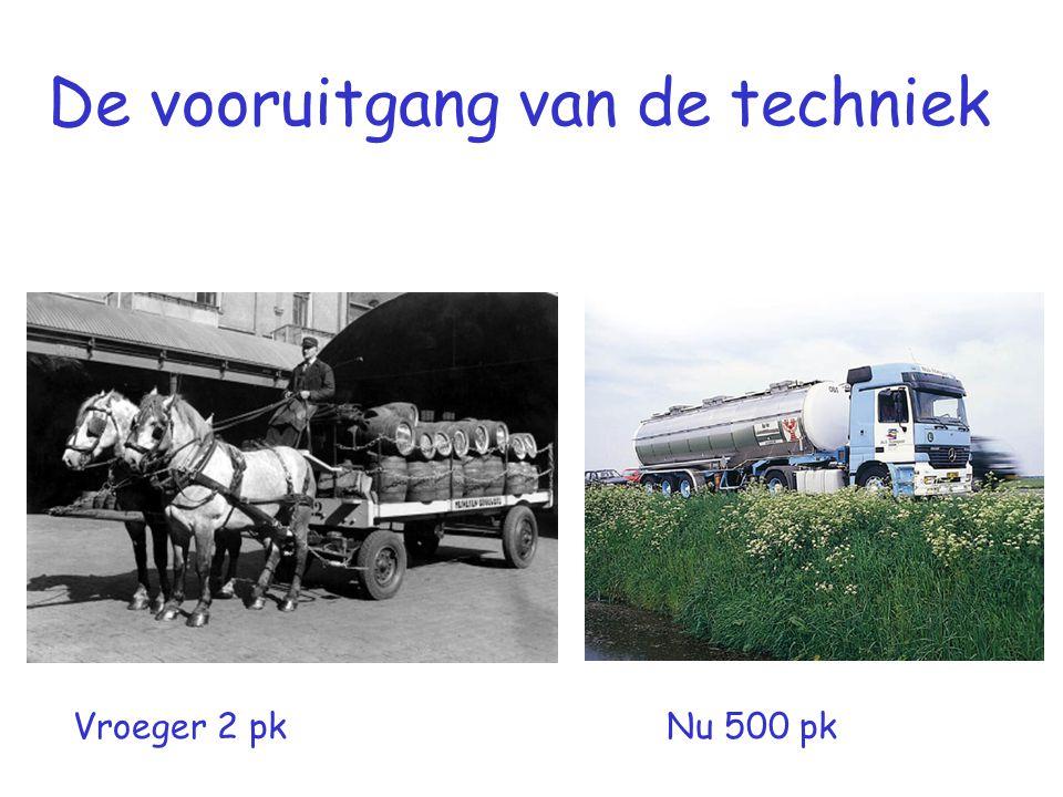 De vooruitgang van de techniek Vroeger 2 pkNu 500 pk