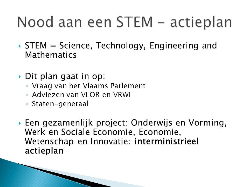  STEM = Science, Technology, Engineering and Mathematics  Dit plan gaat in op: ◦ Vraag van het Vlaams Parlement ◦ Adviezen van VLOR en VRWI ◦ Staten