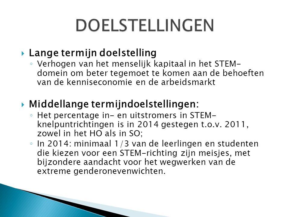  Lange termijn doelstelling ◦ Verhogen van het menselijk kapitaal in het STEM- domein om beter tegemoet te komen aan de behoeften van de kenniseconom