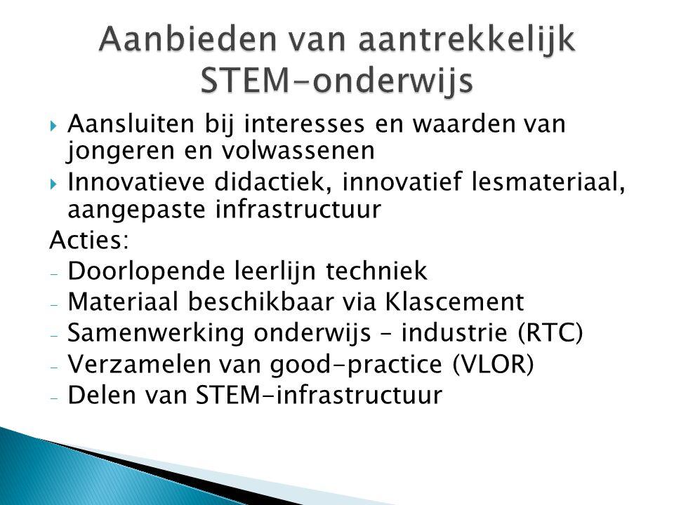  Aansluiten bij interesses en waarden van jongeren en volwassenen  Innovatieve didactiek, innovatief lesmateriaal, aangepaste infrastructuur Acties: