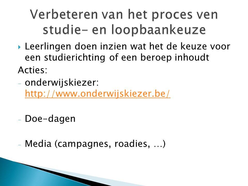  Leerlingen doen inzien wat het de keuze voor een studierichting of een beroep inhoudt Acties: - onderwijskiezer: http://www.onderwijskiezer.be/ http