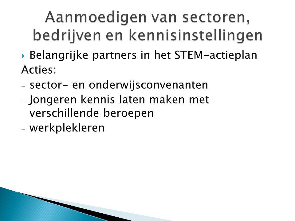  Belangrijke partners in het STEM-actieplan Acties: - sector- en onderwijsconvenanten - Jongeren kennis laten maken met verschillende beroepen - werk