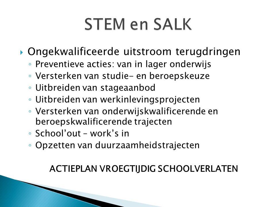  Ongekwalificeerde uitstroom terugdringen ◦ Preventieve acties: van in lager onderwijs ◦ Versterken van studie- en beroepskeuze ◦ Uitbreiden van stag