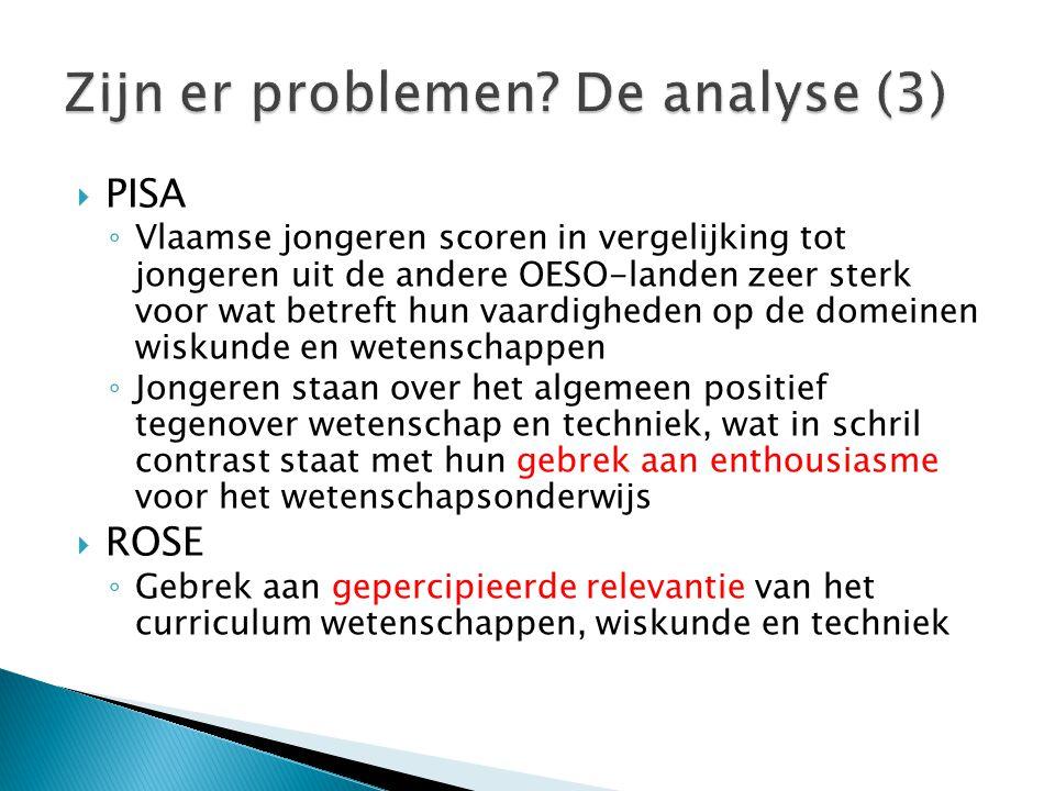  PISA ◦ Vlaamse jongeren scoren in vergelijking tot jongeren uit de andere OESO-landen zeer sterk voor wat betreft hun vaardigheden op de domeinen wi