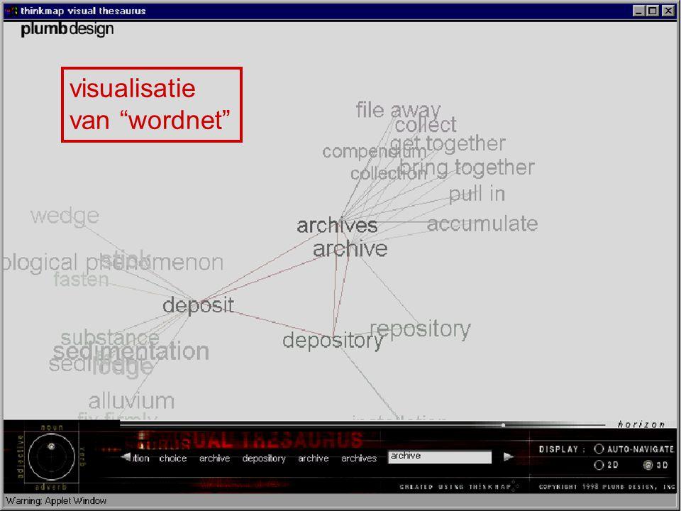 visualisatie van wordnet