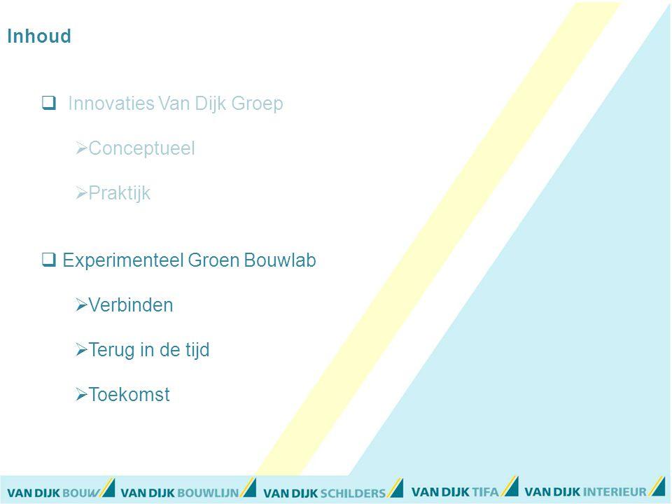 Inhoud  Innovaties Van Dijk Groep  Conceptueel  Praktijk  Experimenteel Groen Bouwlab  Verbinden  Terug in de tijd  Toekomst