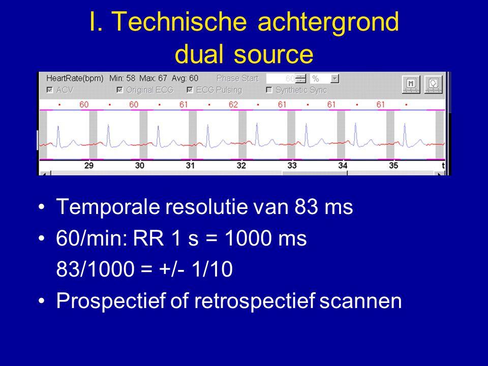 I. Technische achtergrond dual source Temporale resolutie van 83 ms 60/min: RR 1 s = 1000 ms 83/1000 = +/- 1/10 Prospectief of retrospectief scannen