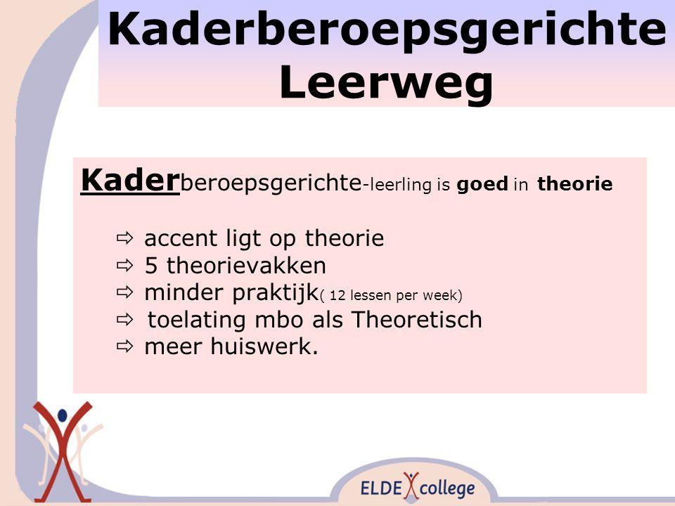 Kaderberoepsgerichte Leerweg Kader beroepsgerichte -leerling is goed in theorie  accent ligt op theorie  5 theorievakken  minder praktijk ( 12 lessen per week)  toelating mbo als Theoretisch  meer huiswerk.