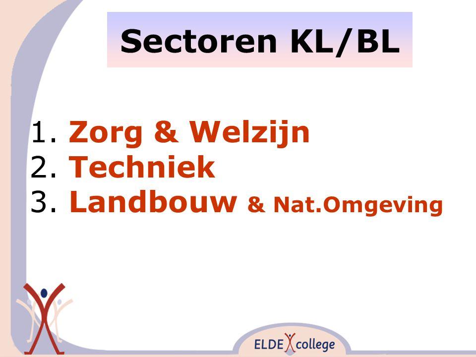 Sectoren KL/BL 1. Zorg & Welzijn 2. Techniek 3. Landbouw & Nat.Omgeving