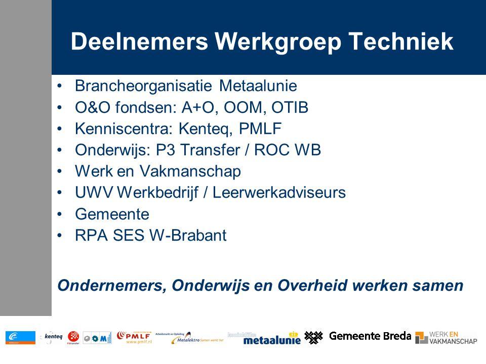 Deelnemers Werkgroep Techniek Brancheorganisatie Metaalunie O&O fondsen: A+O, OOM, OTIB Kenniscentra: Kenteq, PMLF Onderwijs: P3 Transfer / ROC WB Werk en Vakmanschap UWV Werkbedrijf / Leerwerkadviseurs Gemeente RPA SES W-Brabant Ondernemers, Onderwijs en Overheid werken samen